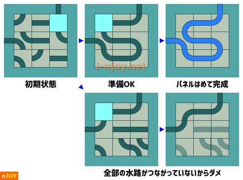 水 ガミ 神殿 パズル ペーパーマリオ オリガミキング > 水ガミ神殿(水ガミしんでん)