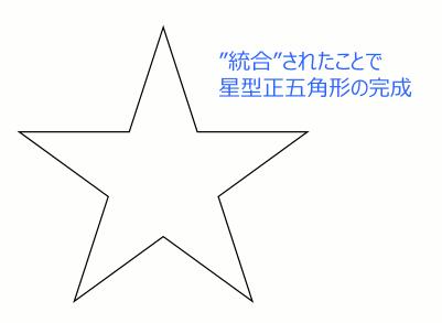 小学校 小学校 算数 問題 : 型正五角形が完成しました ...